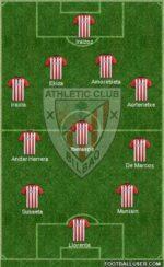 Antevisão: Athletic Bilbao vs SportingCP
