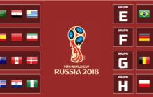 Sorteio da fase de grupos do Mundial 2018